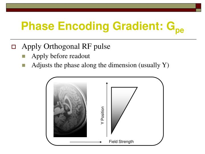 Phase Encoding Gradient: G