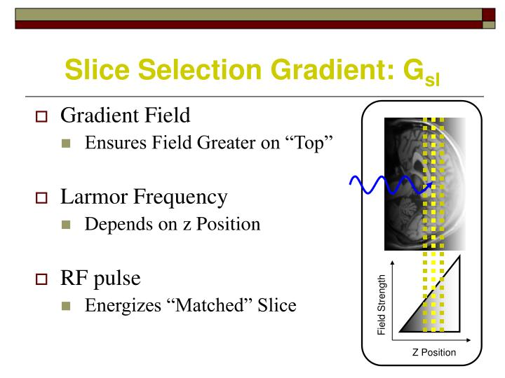 Slice Selection Gradient: G