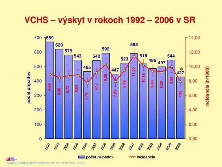 VCHS – výskyt v rokoch 1992 – 2006 v SR