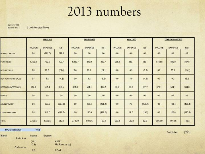 2013 numbers