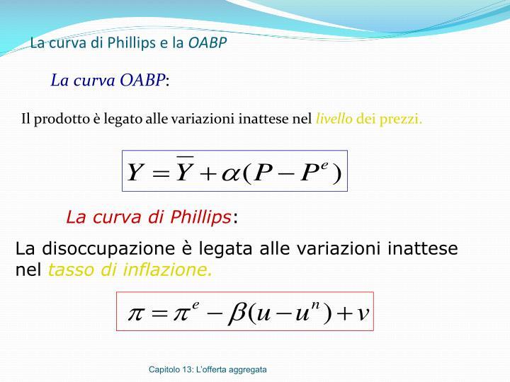 La curva di Phillips e la