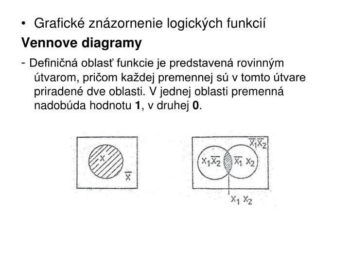 Grafické znázornenie logických funkcií