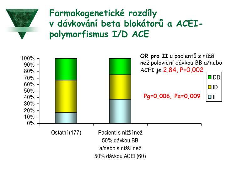 Farmakogenetické rozdíly