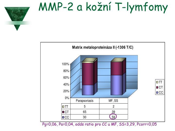 MMP-2 a kožní T-lymfomy