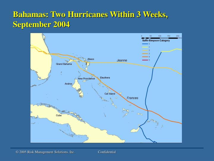 Bahamas: Two Hurricanes Within 3 Weeks, September 2004