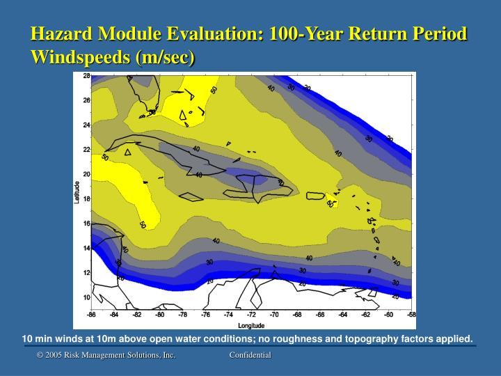 Hazard Module Evaluation: 100-Year Return Period Windspeeds (m/sec)