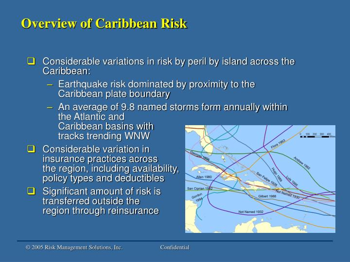 Overview of Caribbean Risk