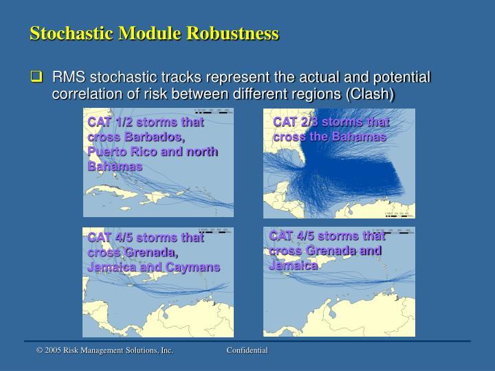 Stochastic Module Robustness