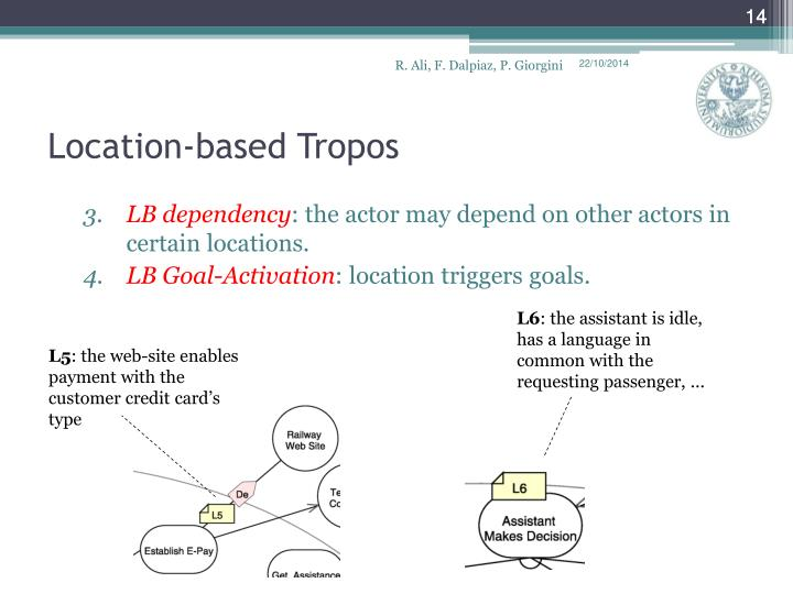 Location-based Tropos