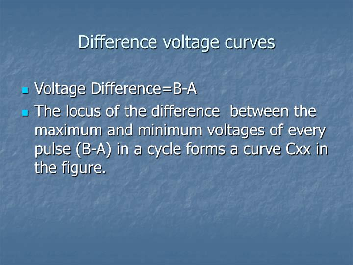 Difference voltage curves