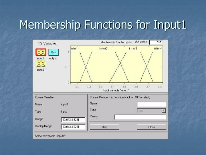 Membership Functions for Input1