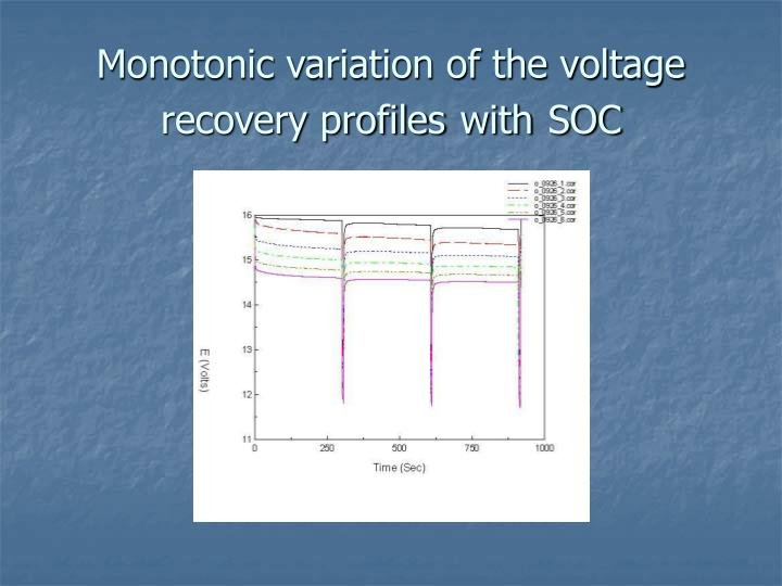 Monotonic variation of the voltage recovery profiles