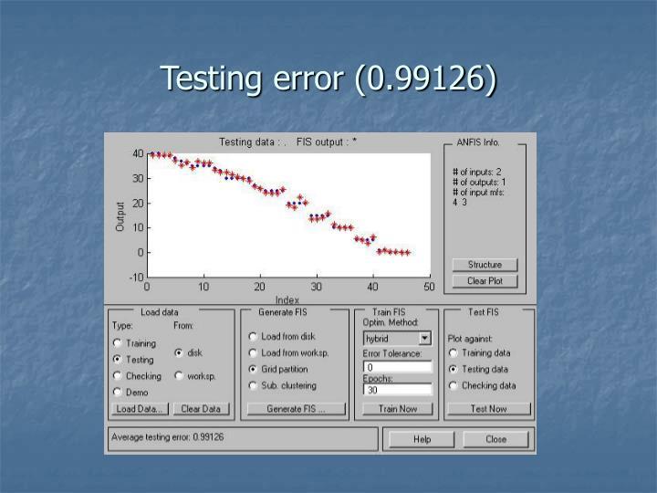 Testing error (0.99126)
