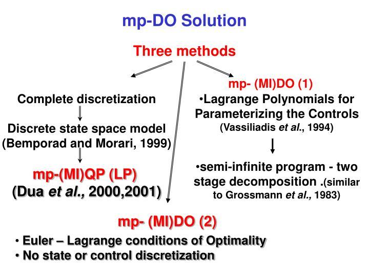 mp-DO Solution