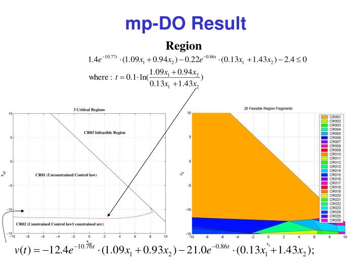 mp-DO Result
