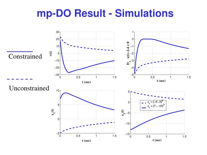 mp-DO Result - Simulations