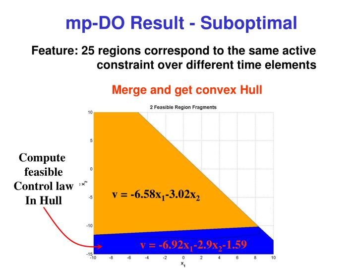 mp-DO Result - Suboptimal