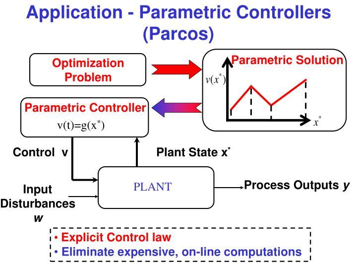Application - Parametric Controllers (Parcos)