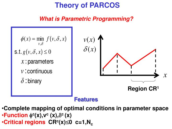 Theory of PARCOS