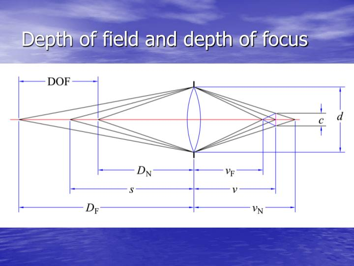 Depth of field and depth of focus
