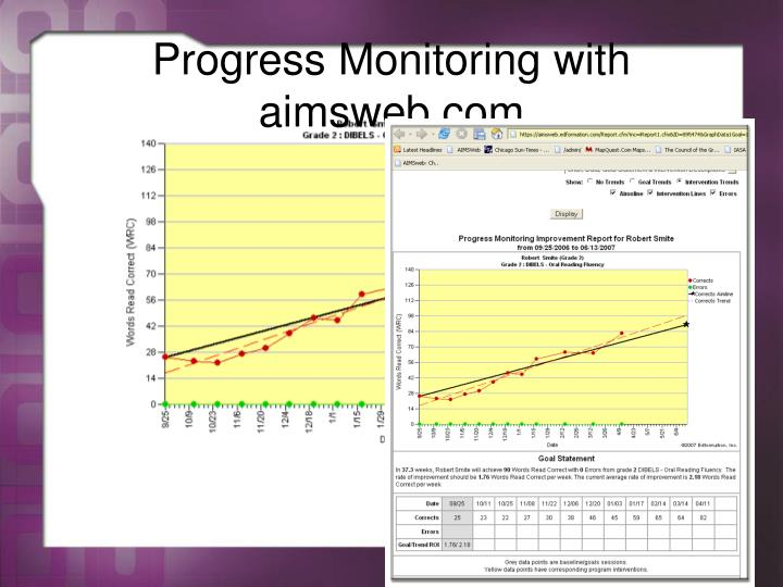 Progress Monitoring with aimsweb.com