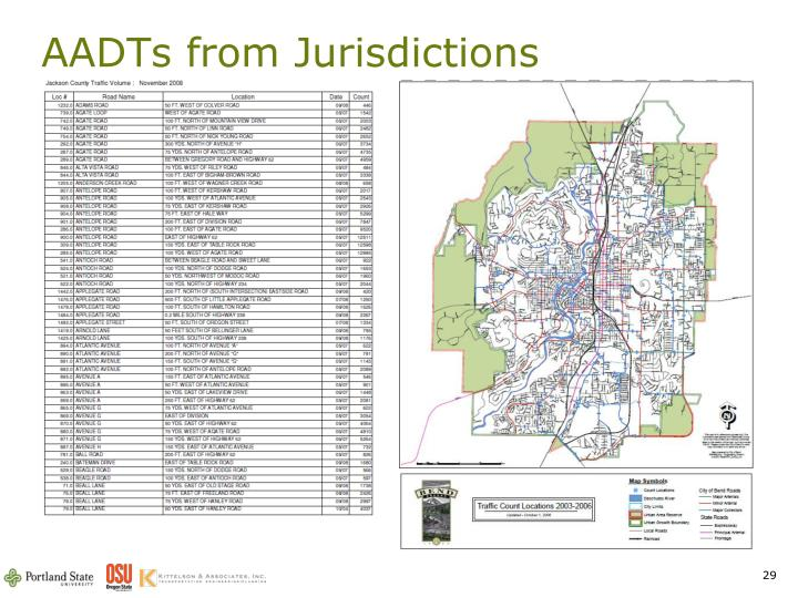 AADTs from Jurisdictions
