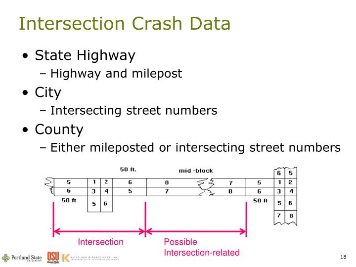 Intersection Crash Data