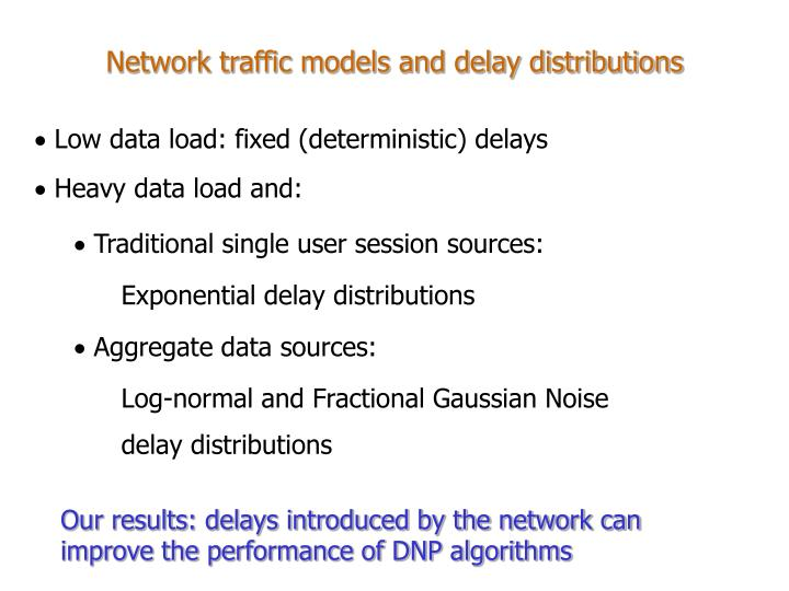 Network traffic models and delay distributions