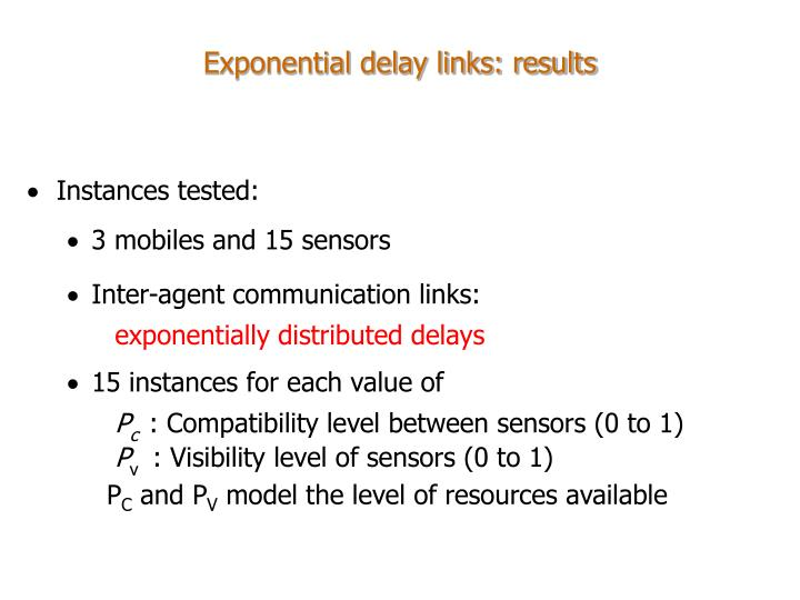 Exponential delay links: results