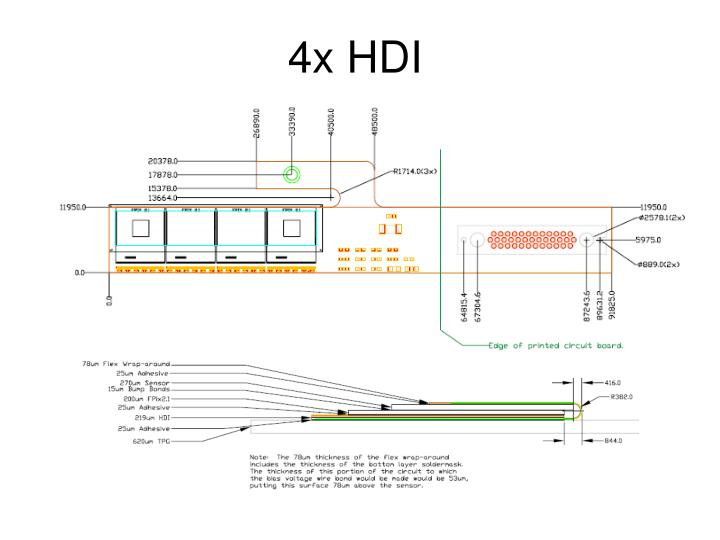 4x HDI
