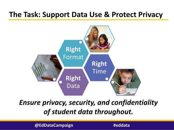 The Task: Support Data Use & Protect Privacy