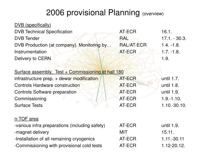 2006 provisional Planning