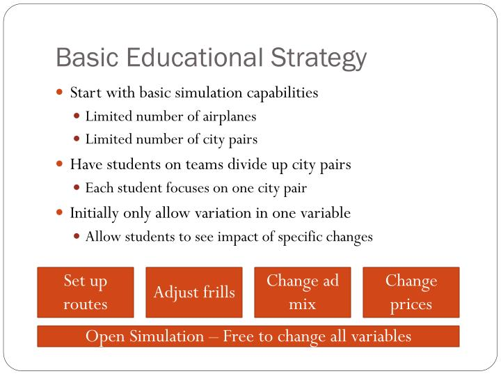 Basic Educational Strategy