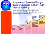 implement plan to change take immediate action with accountability
