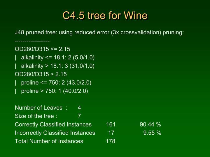 C4.5 tree for Wine