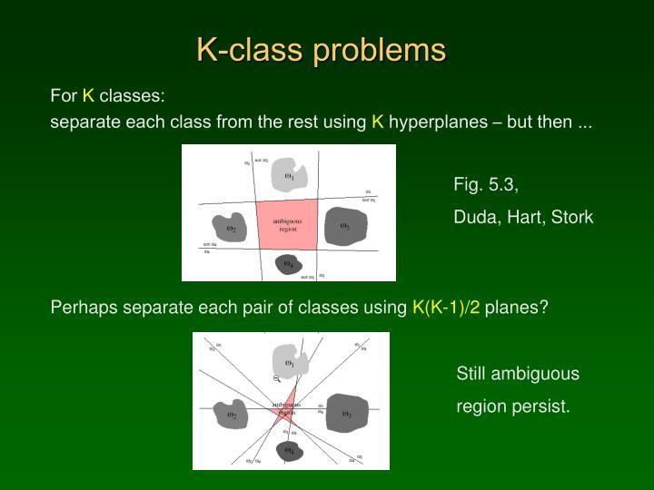 K-class problems