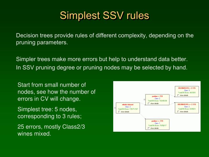 Simplest SSV rules