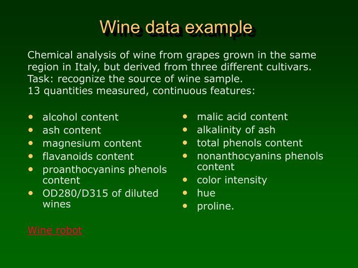 Wine data example