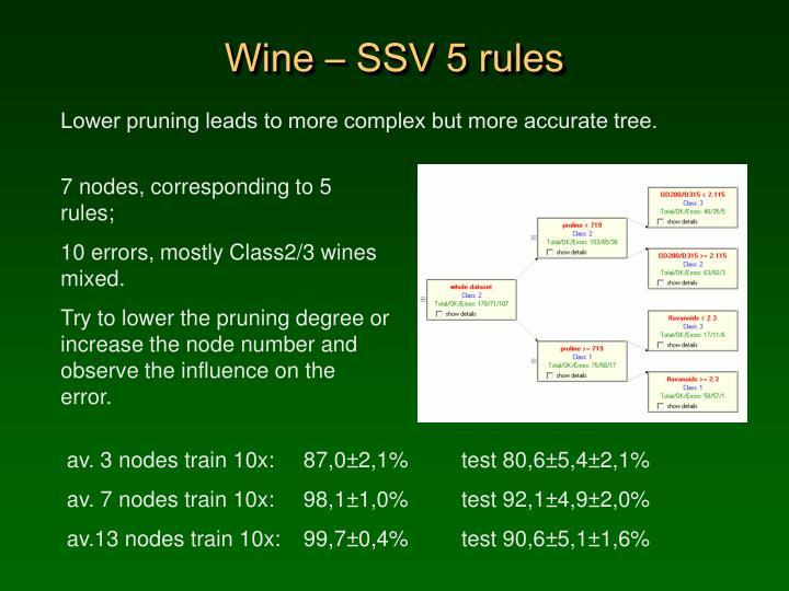 Wine – SSV 5 rules