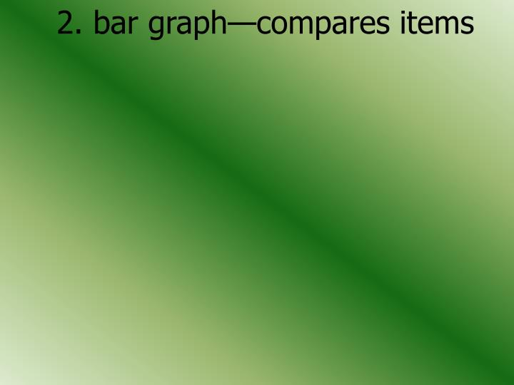 2. bar graph—compares items