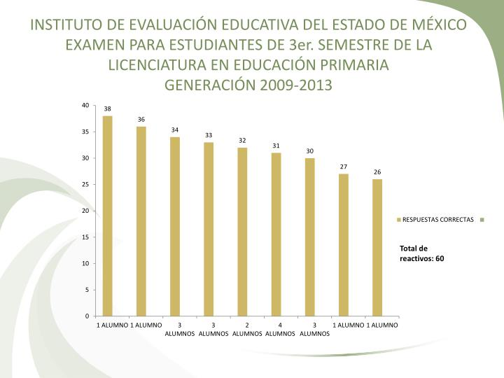 INSTITUTO DE EVALUACIÓN EDUCATIVA DEL ESTADO DE MÉXICO