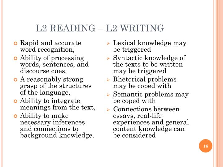 L2 READING – L2 WRITING