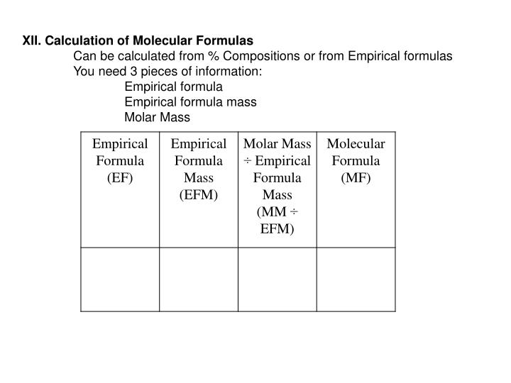 XII. Calculation of Molecular Formulas