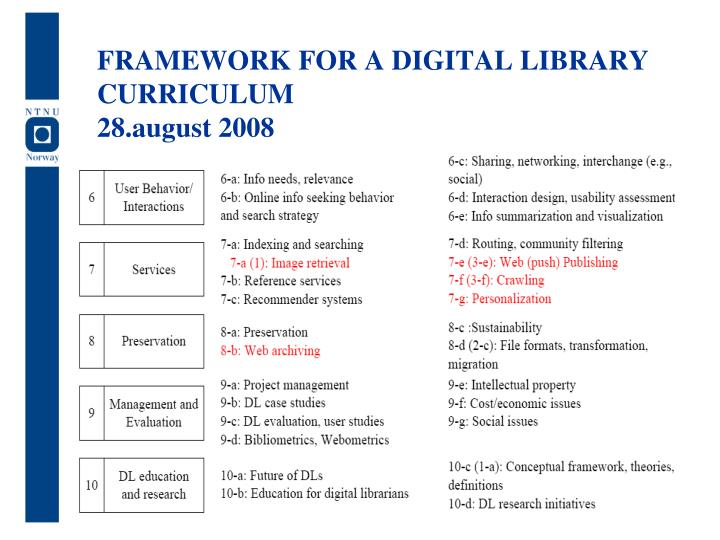 FRAMEWORK FOR A DIGITAL LIBRARY CURRICULUM