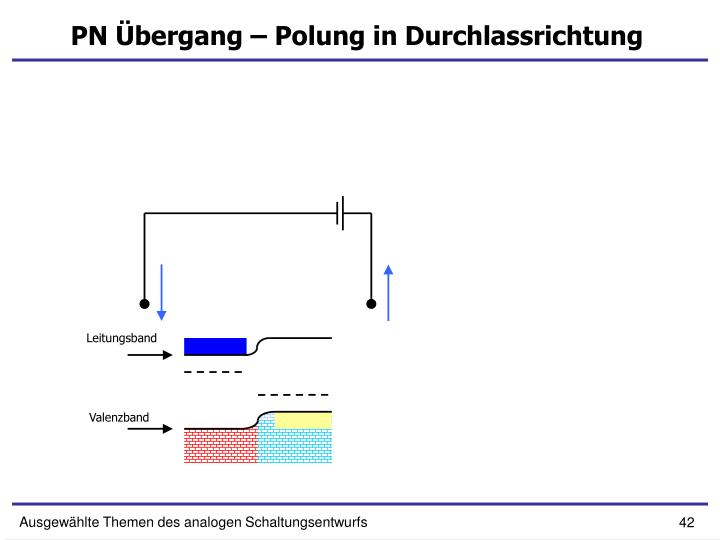 PN Übergang – Polung in Durchlassrichtung