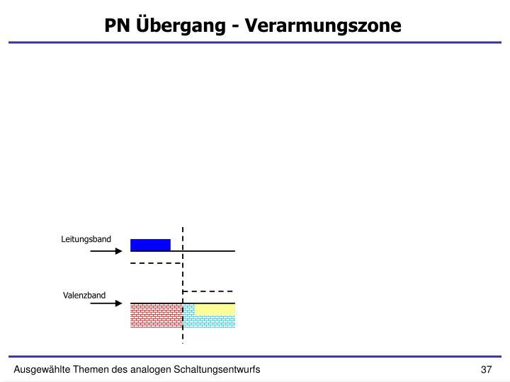 PN Übergang - Verarmungszone