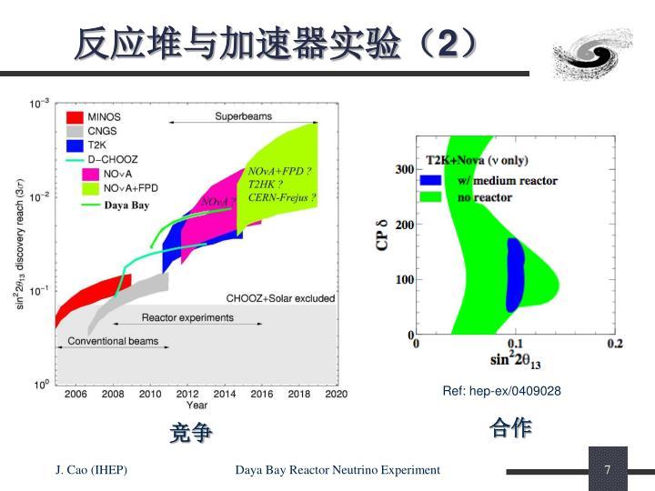 反应堆与加速器实验(