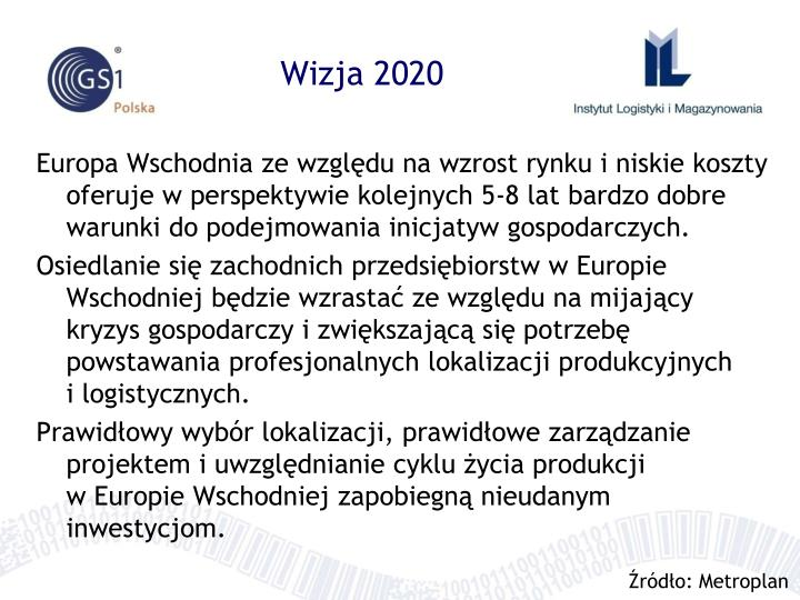 Wizja 2020