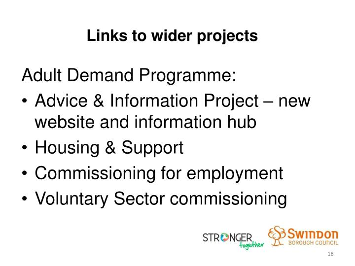 Links to wider projects