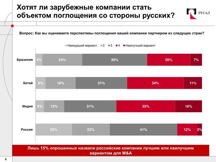 Хотят ли зарубежные компании стать объектом поглощения со стороны русских?